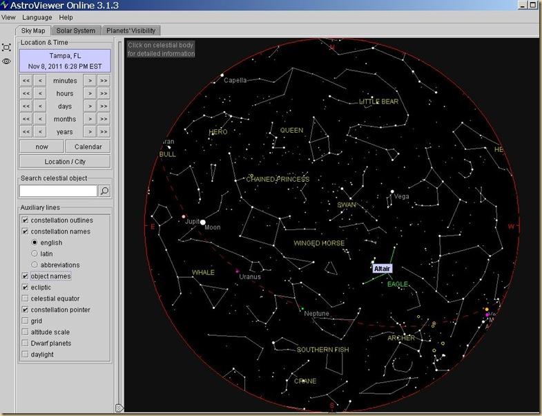 YU55 ASTRO CHART