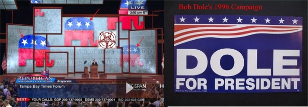 Changing of the Republican Logo EYEONCITRUS.COM