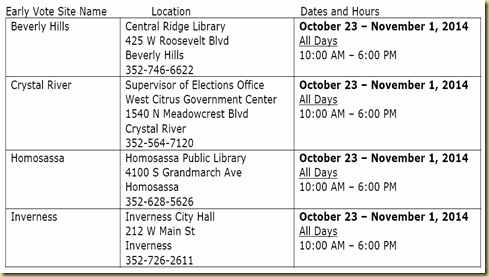 CAN'T SEE, CLICK HERE AND YOU'LL BE ABLE TO SEE, NEW WINDOW OPENS, BIGGER INFO    EARLY VOTING LOCATIONS 2014   EYEONCITRUS.COM