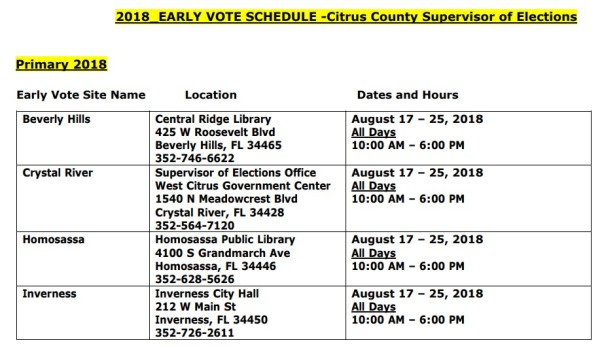 Early voting in the Primary ends today Aug 25 2018